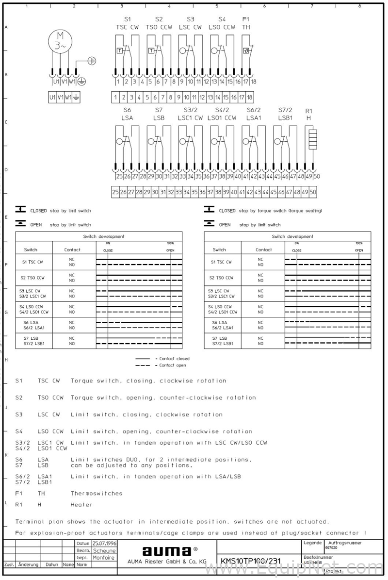 201731613515_532443_7 auma sa30 1 actuator listing 573718 auma actuator wiring diagram at crackthecode.co